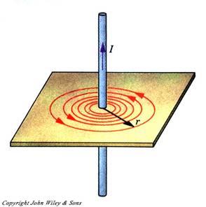 Inleiding physics - Halve cirkelbank ...